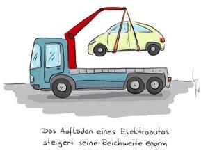E- Auto auf LKW.jpg